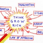 3 Steps to Create the Life You Want