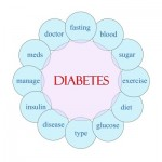 The Importance of Exercise and Type 2 Diabetes