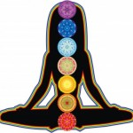 Your Emotional Body – The Hara Line and it's Chakra System