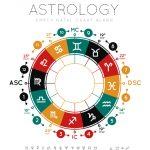 Astrology Basics 101